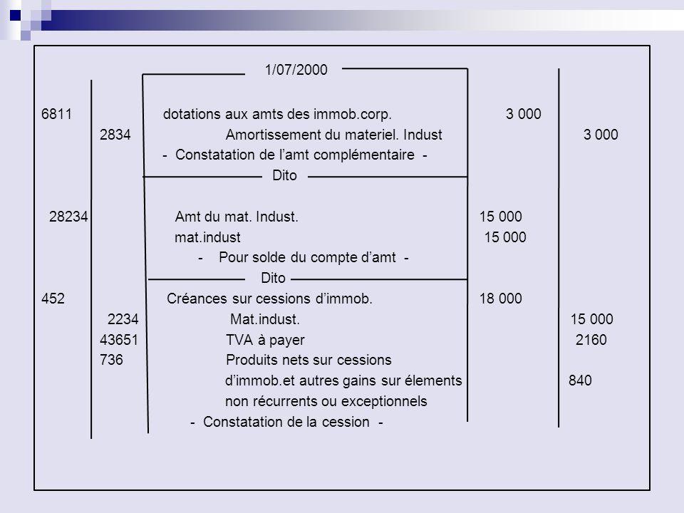 1/07/2000 6811 dotations aux amts des immob.corp. 3 000 2834 Amortissement du materiel. Indust 3 000 - Constatation de lamt complémentaire - Dito 2823