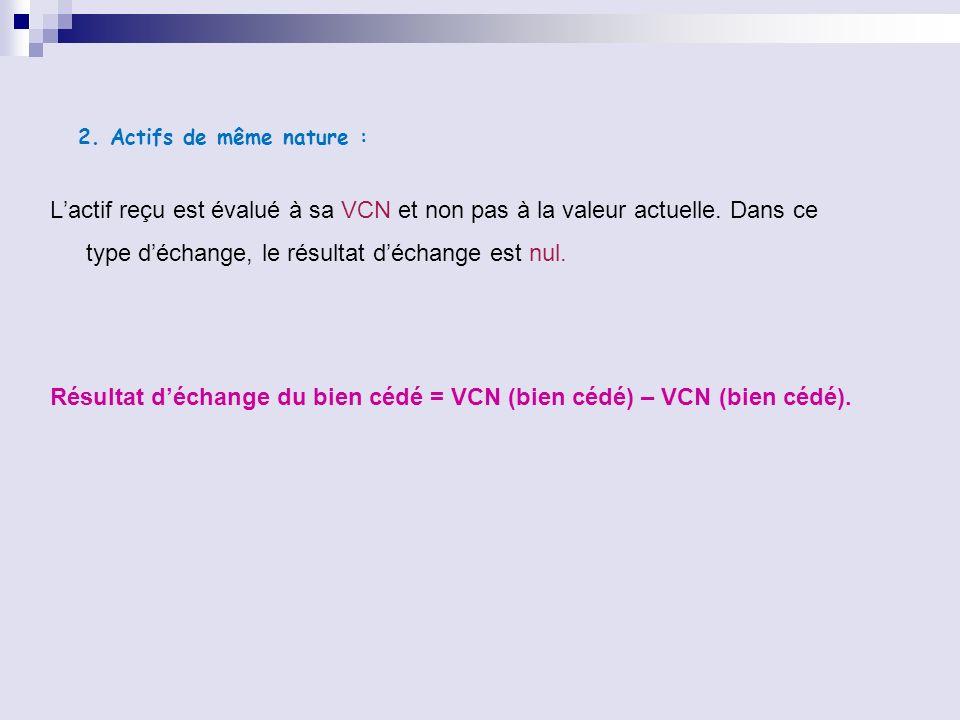 2. Actifs de même nature : Lactif reçu est évalué à sa VCN et non pas à la valeur actuelle. Dans ce type déchange, le résultat déchange est nul. Résul