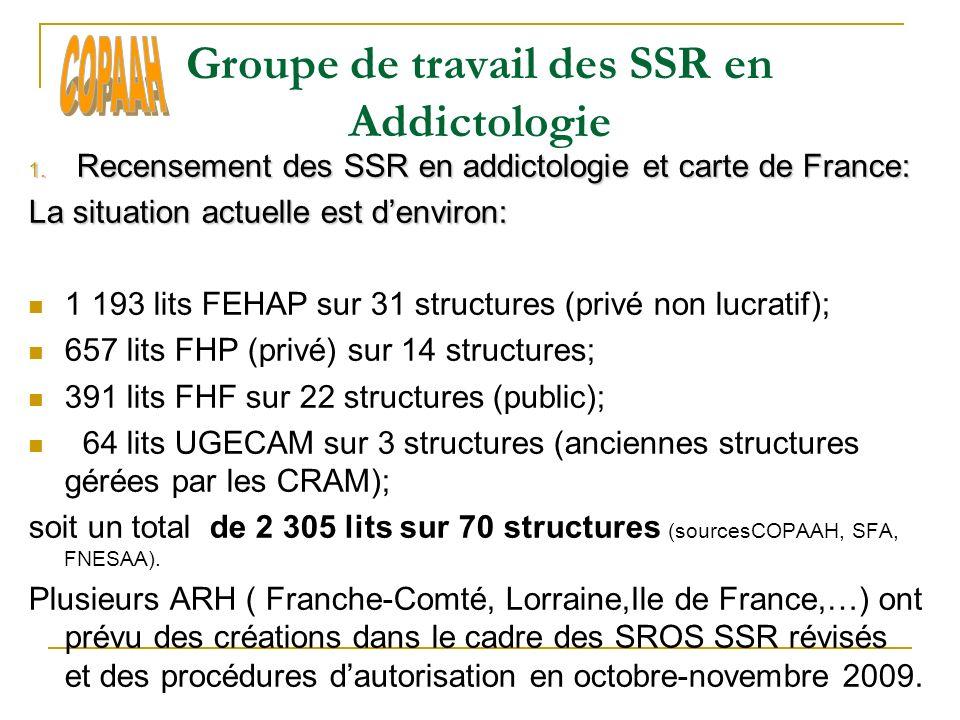 création François PAILLE CSSRA Structure Publique Structure PSPH Structure UGECAM Structure privée CSSR CHRS