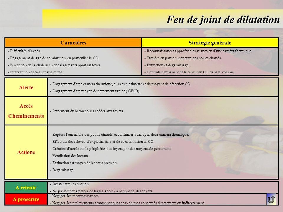 Feu de joint de dilatation CaractèresStratégie générale - Difficultés daccès. - Dégagement de gaz de combustion, en particulier le CO. - Perception de
