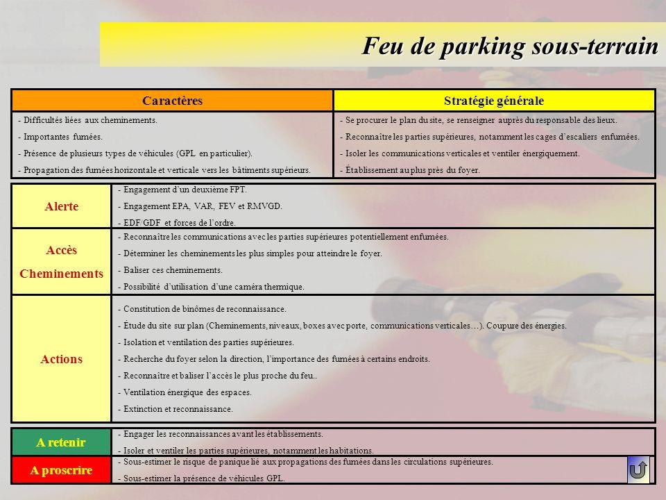 Feu de parking sous-terrain CaractèresStratégie générale - Difficultés liées aux cheminements. - Importantes fumées. - Présence de plusieurs types de