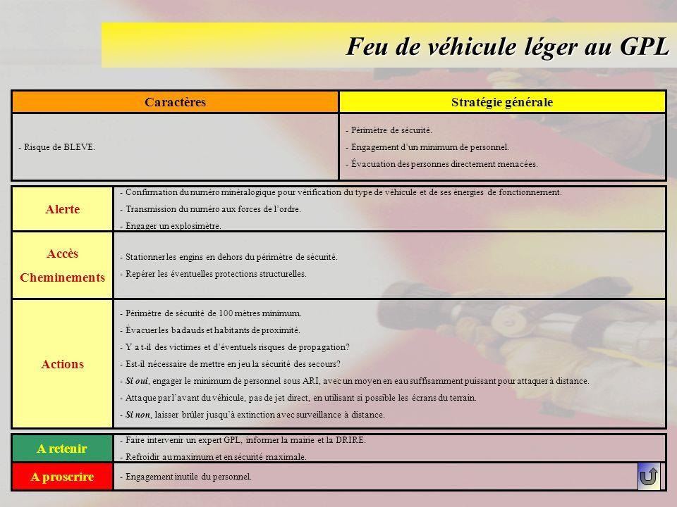 Feu de véhicule léger au GPL CaractèresStratégie générale - Risque de BLEVE. - Périmètre de sécurité. - Engagement dun minimum de personnel. - Évacuat