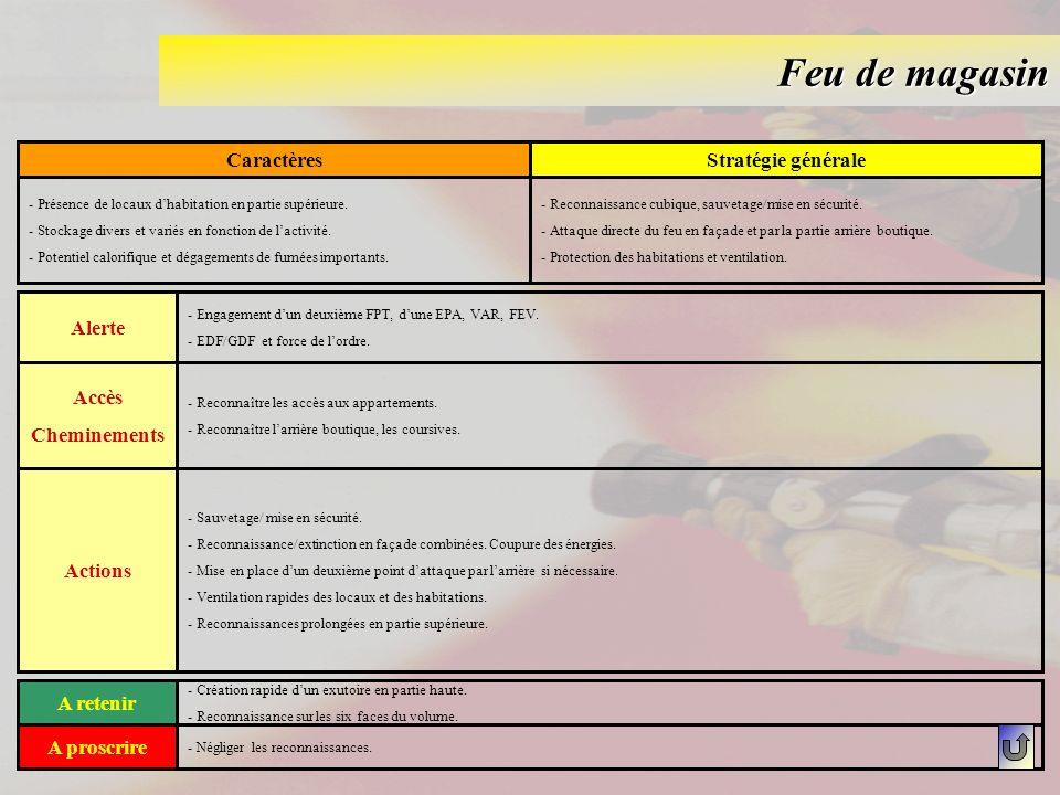 Feu de magasin CaractèresStratégie générale - Présence de locaux dhabitation en partie supérieure. - Stockage divers et variés en fonction de lactivit