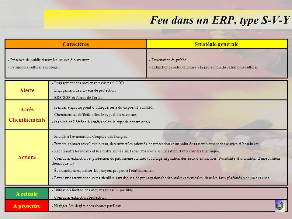 Feu dans un ERP, type S-V-Y CaractèresStratégie générale - Présence de public durant les heures douverture. - Patrimoine culturel à protéger. - Évacua