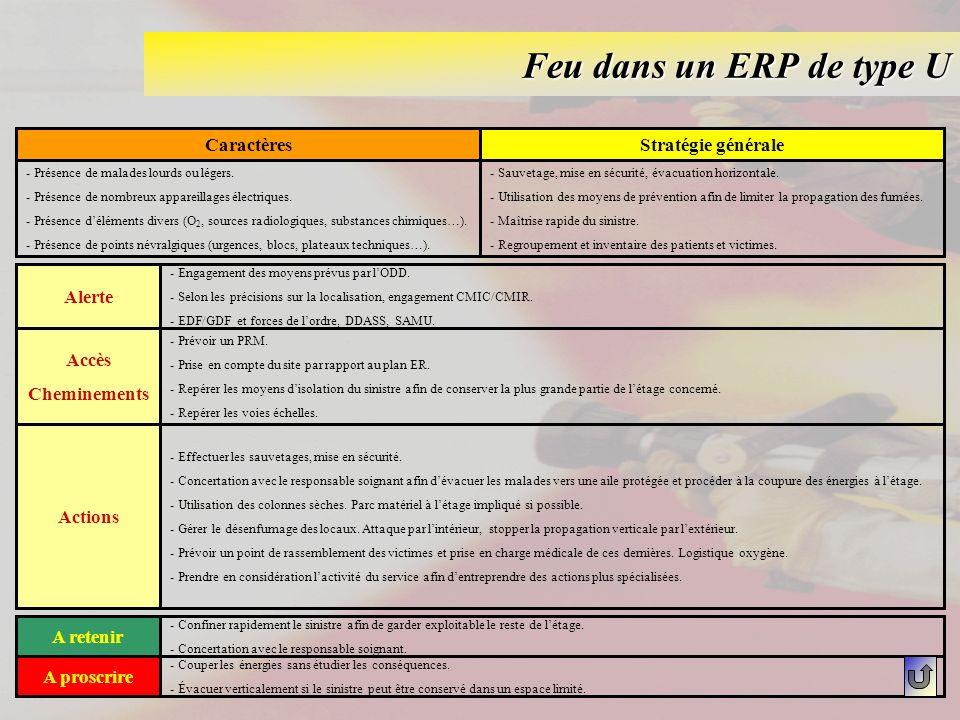 Feu dans un ERP de type U CaractèresStratégie générale - Présence de malades lourds ou légers. - Présence de nombreux appareillages électriques. - Pré
