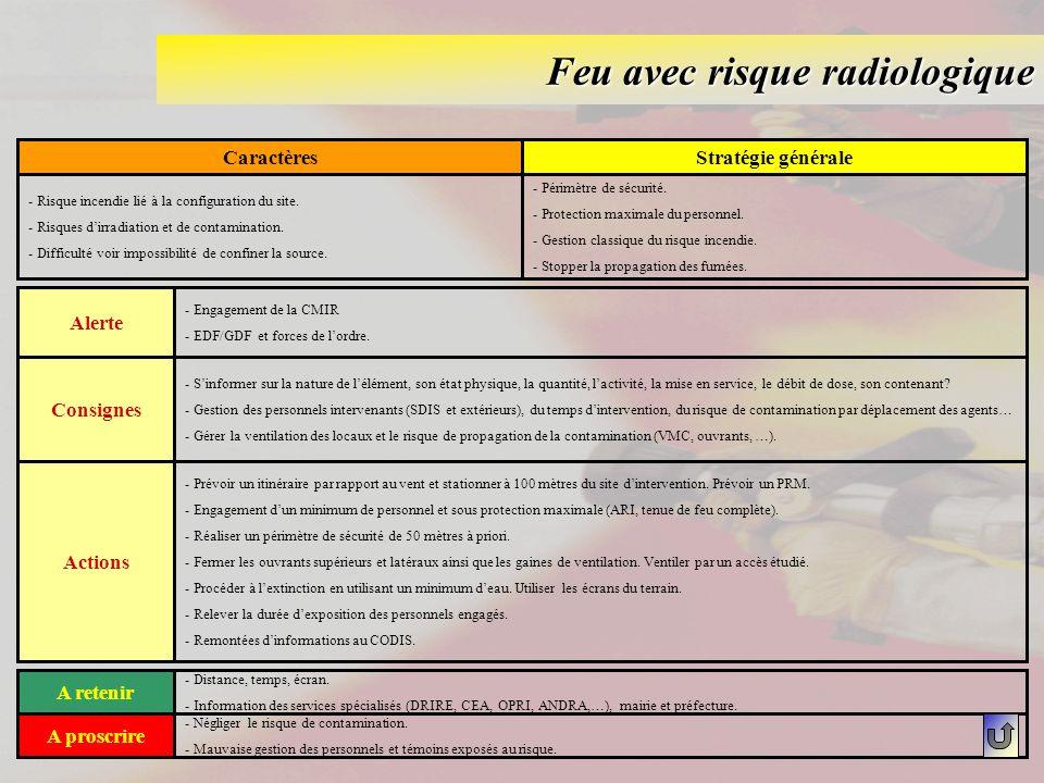 Feu avec risque radiologique CaractèresStratégie générale - Risque incendie lié à la configuration du site. - Risques dirradiation et de contamination