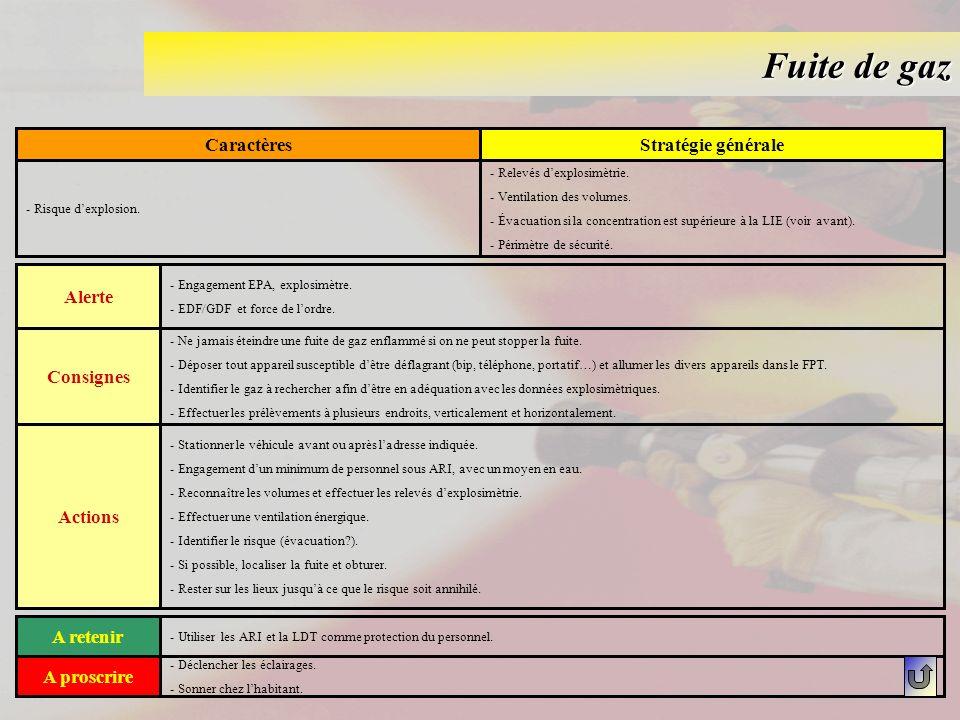 Feu de véhicule léger au GPL CaractèresStratégie générale - Risque de BLEVE.