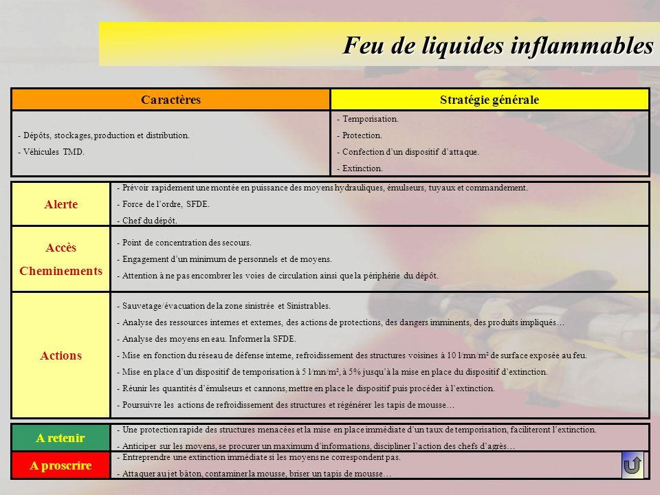 Feu de liquides inflammables CaractèresStratégie générale - Dépôts, stockages, production et distribution. - Véhicules TMD. - Temporisation. - Protect