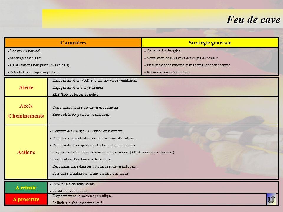 Feu de cave CaractèresStratégie générale - Locaux en sous-sol. - Stockages sauvages. - Canalisations sous plafond (gaz, eau). - Potentiel calorifique