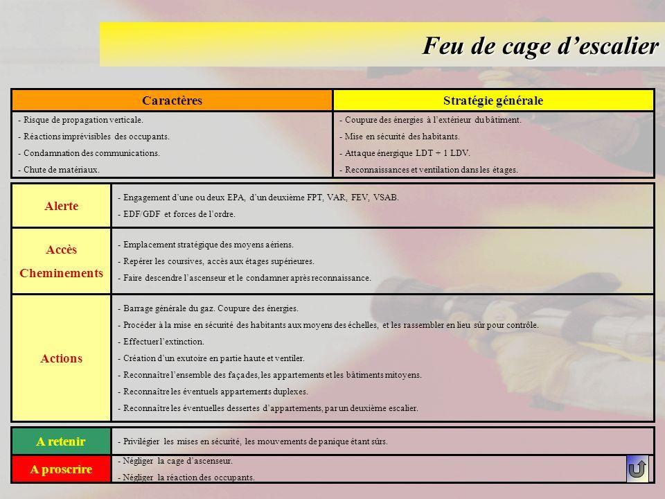 Feu de cage descalier CaractèresStratégie générale - Risque de propagation verticale. - Réactions imprévisibles des occupants. - Condamnation des comm