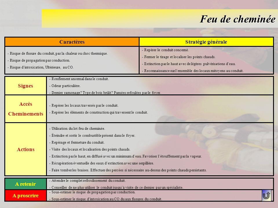 Feu de magasin CaractèresStratégie générale - Présence de locaux dhabitation en partie supérieure.