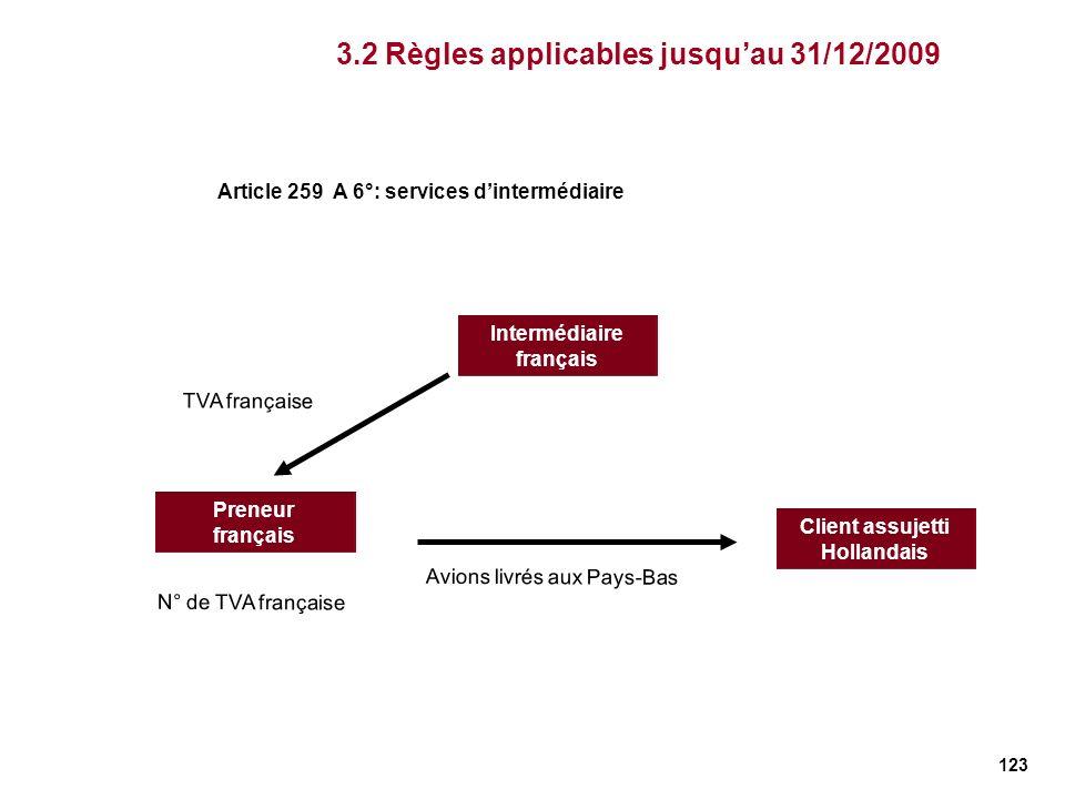 123 3.2 Règles applicables jusquau 31/12/2009 Article 259 A 6°: services dintermédiaire Preneur français Intermédiaire français Client assujetti Holla