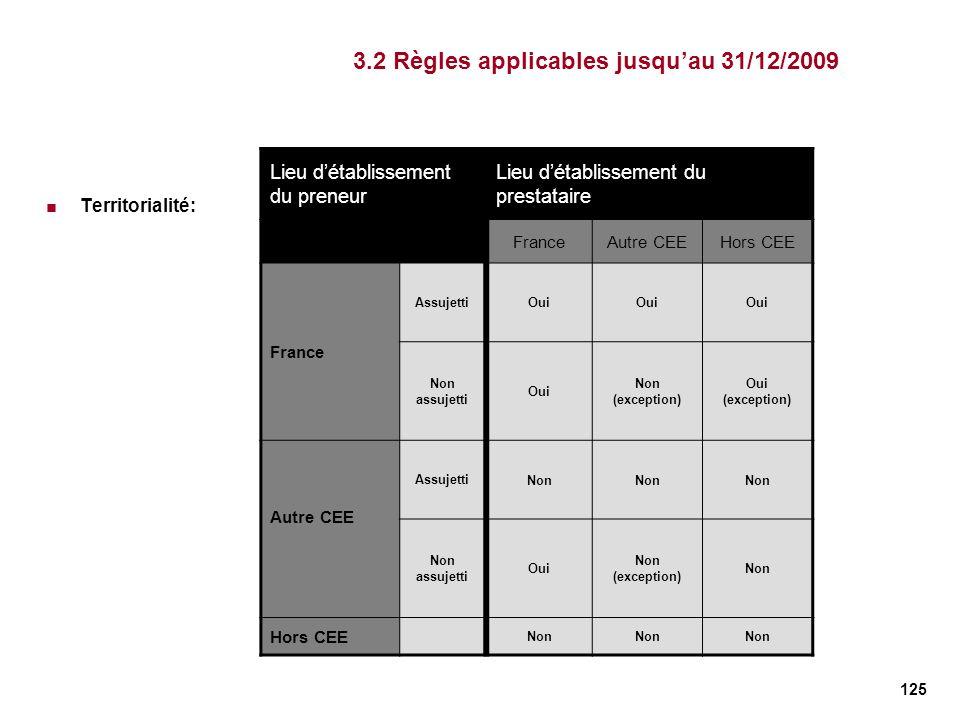 125 3.2 Règles applicables jusquau 31/12/2009 Territorialité: Lieu détablissement du preneur Lieu détablissement du prestataire FranceAutre CEEHors CE