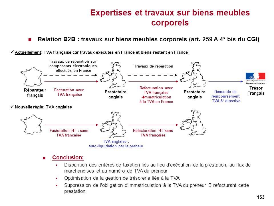 153 Expertises et travaux sur biens meubles corporels Relation B2B : travaux sur biens meubles corporels (art. 259 A 4° bis du CGI) Conclusion: Dispar
