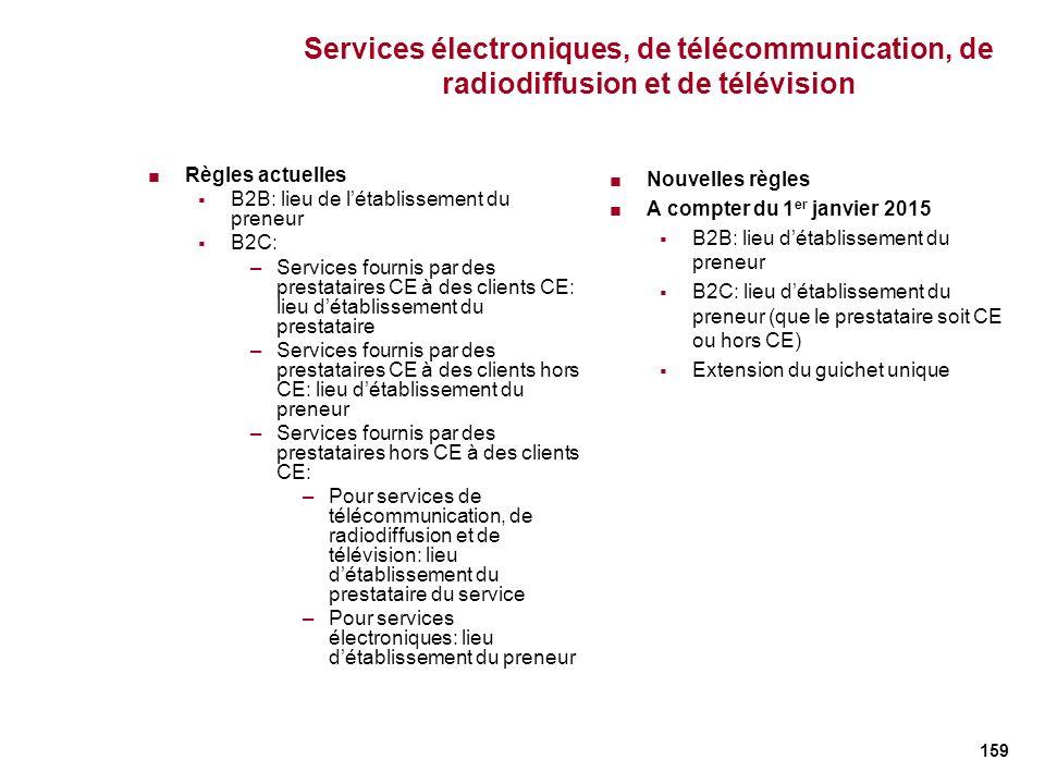 159 Services électroniques, de télécommunication, de radiodiffusion et de télévision Règles actuelles B2B: lieu de létablissement du preneur B2C: –Ser