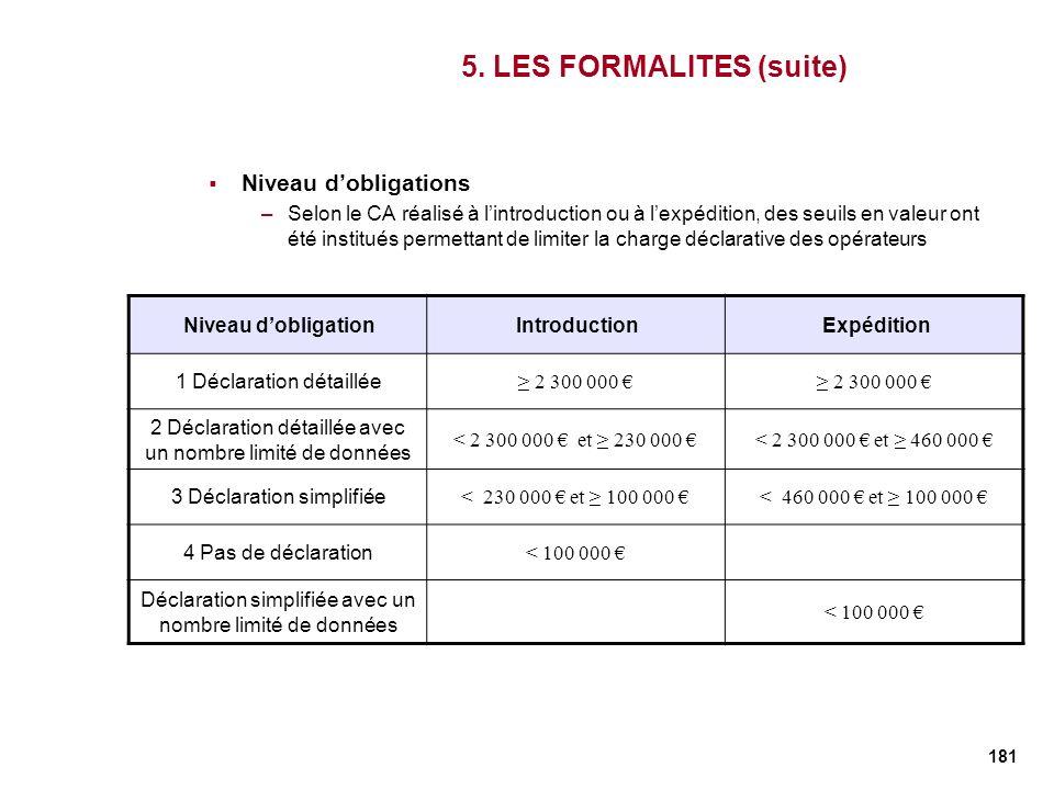 181 5. LES FORMALITES (suite) Niveau dobligations –Selon le CA réalisé à lintroduction ou à lexpédition, des seuils en valeur ont été institués permet