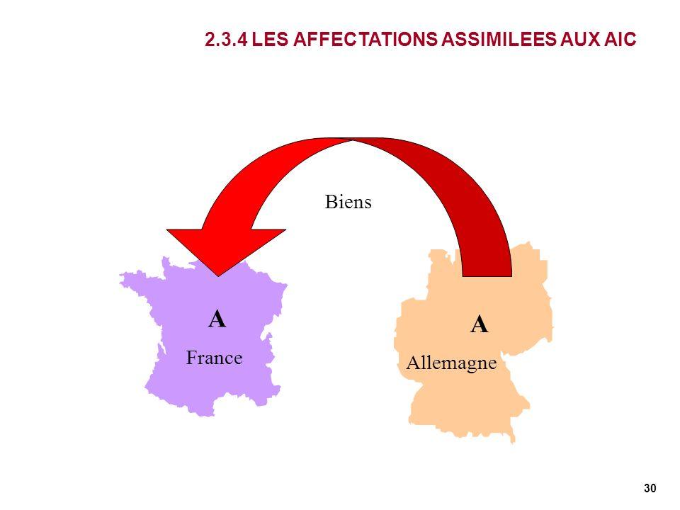 30 France Allemagne A A Biens 2.3.4 LES AFFECTATIONS ASSIMILEES AUX AIC