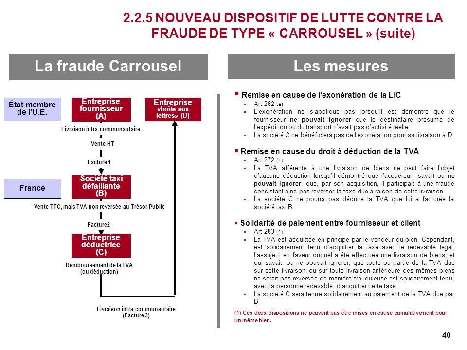 40 2.2.5 NOUVEAU DISPOSITIF DE LUTTE CONTRE LA FRAUDE DE TYPE « CARROUSEL » (suite) La fraude CarrouselLes mesures Remise en cause de lexonération de