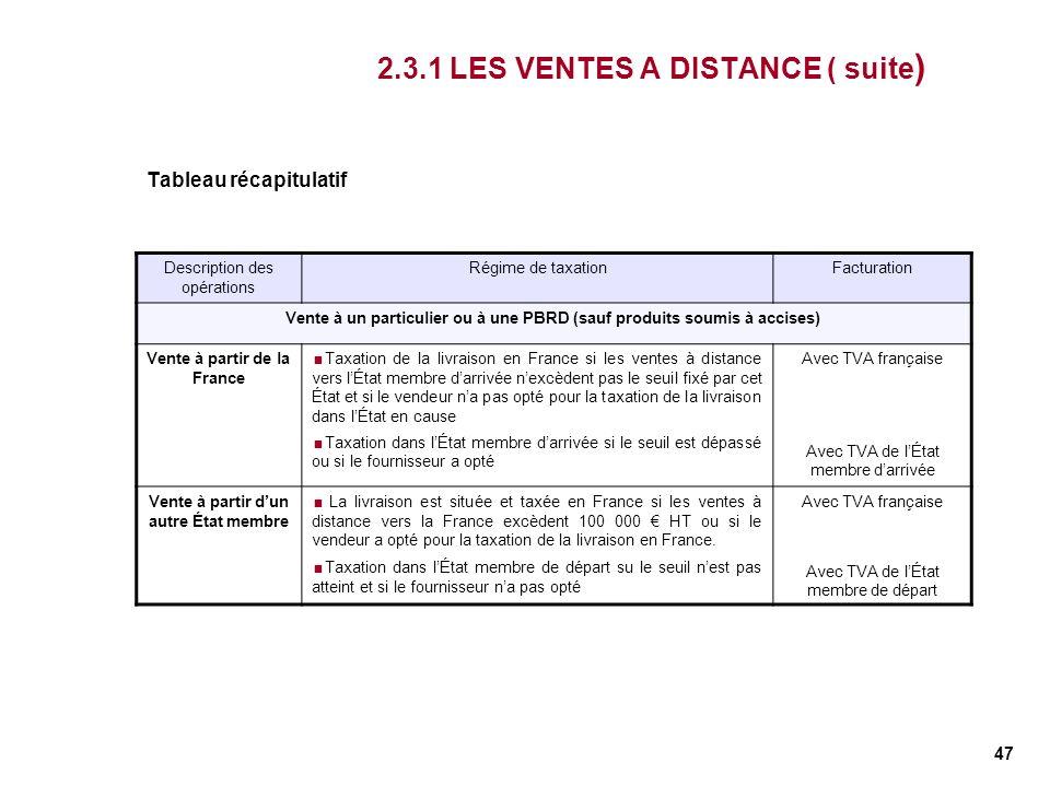 47 2.3.1 LES VENTES A DISTANCE ( suite ) Tableau récapitulatif Description des opérations Régime de taxationFacturation Vente à un particulier ou à un