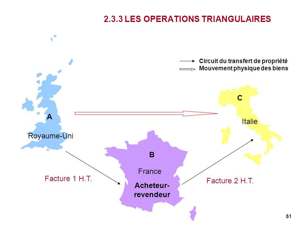 51 2.3.3 LES OPERATIONS TRIANGULAIRES Circuit du transfert de propriété Mouvement physique des biens Royaume-Uni Italie France A B C Acheteur- revende