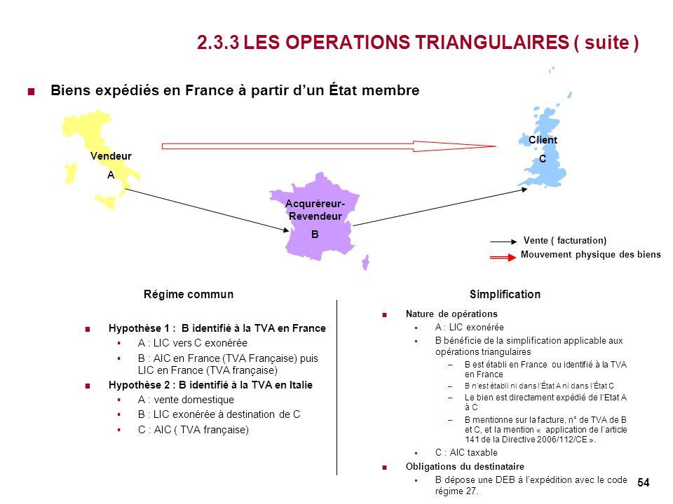 54 2.3.3 LES OPERATIONS TRIANGULAIRES ( suite ) Biens expédiés en France à partir dun État membre Vendeur A Acquréreur- Revendeur B Client C Vente ( f