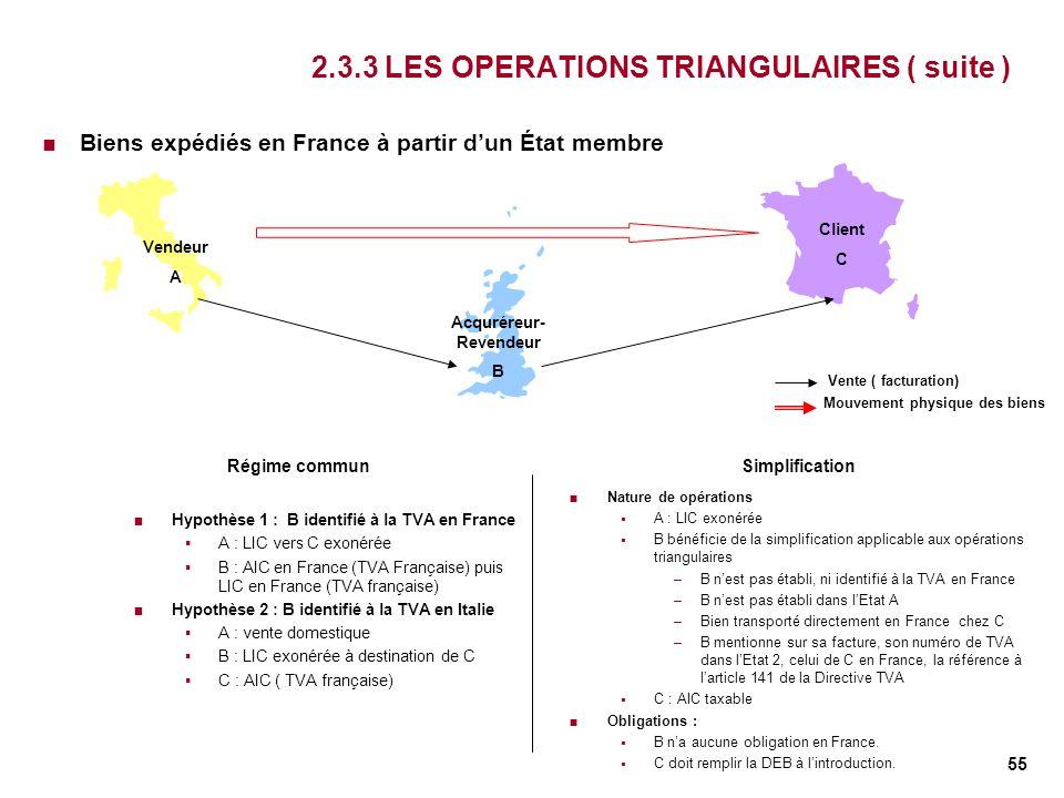 55 2.3.3 LES OPERATIONS TRIANGULAIRES ( suite ) Biens expédiés en France à partir dun État membre Vendeur A Acquréreur- Revendeur B Client C Vente ( f