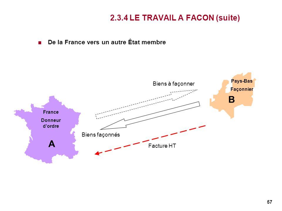 57 2.3.4 LE TRAVAIL A FACON (suite) De la France vers un autre État membre Biens à façonner Facture HT Biens façonnés France Donneur dordre A Pays-Bas