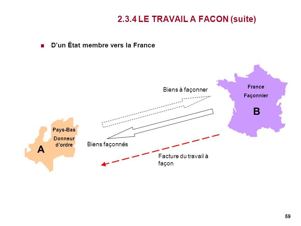 59 2.3.4 LE TRAVAIL A FACON (suite) Dun État membre vers la France Biens à façonner Facture du travail à façon Biens façonnés Pays-Bas Donneur dordre