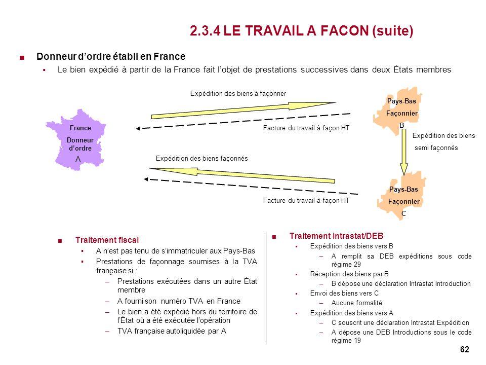 62 2.3.4 LE TRAVAIL A FACON (suite) Traitement fiscal A nest pas tenu de simmatriculer aux Pays-Bas Prestations de façonnage soumises à la TVA françai