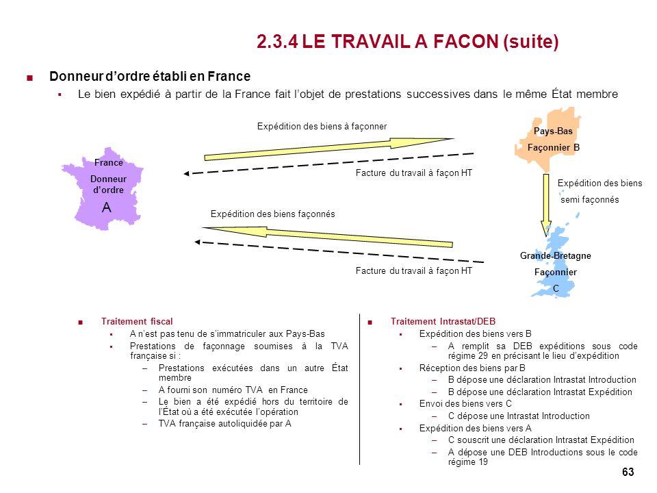 63 2.3.4 LE TRAVAIL A FACON (suite) Traitement fiscal A nest pas tenu de simmatriculer aux Pays-Bas Prestations de façonnage soumises à la TVA françai