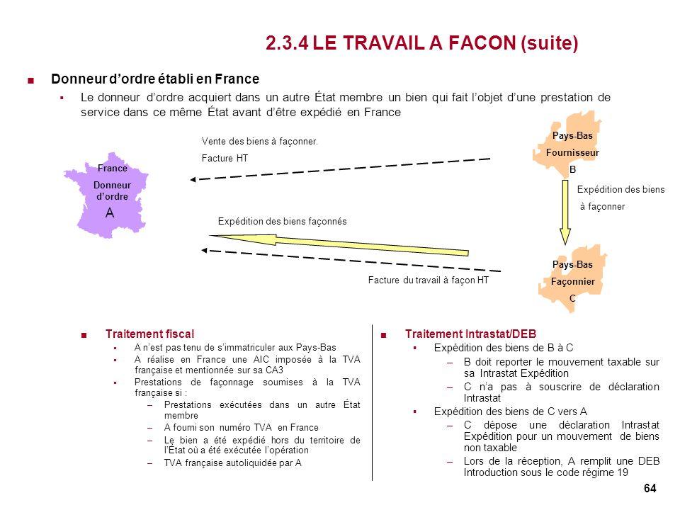 64 2.3.4 LE TRAVAIL A FACON (suite) Traitement fiscal A nest pas tenu de simmatriculer aux Pays-Bas A réalise en France une AIC imposée à la TVA franç