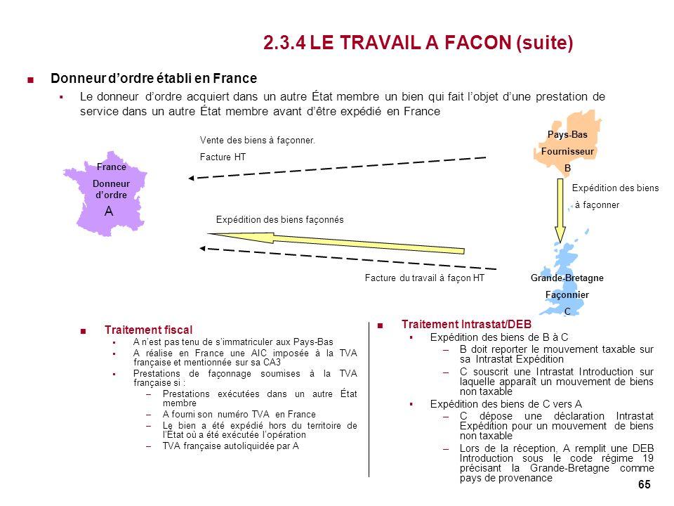 65 2.3.4 LE TRAVAIL A FACON (suite) Traitement fiscal A nest pas tenu de simmatriculer aux Pays-Bas A réalise en France une AIC imposée à la TVA franç