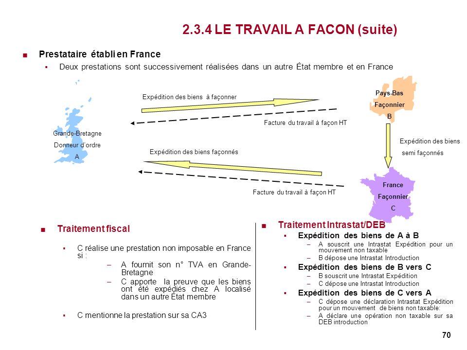 70 2.3.4 LE TRAVAIL A FACON (suite) Traitement fiscal C réalise une prestation non imposable en France si : –A fournit son n° TVA en Grande- Bretagne