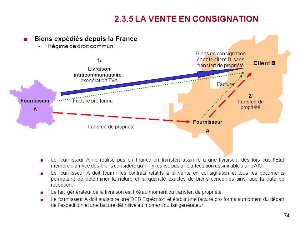 74 2.3.5 LA VENTE EN CONSIGNATION Biens expédiés depuis la France Régime de droit commun Fournisseur A Client B 1/ Livraison intracommunautaire : exon