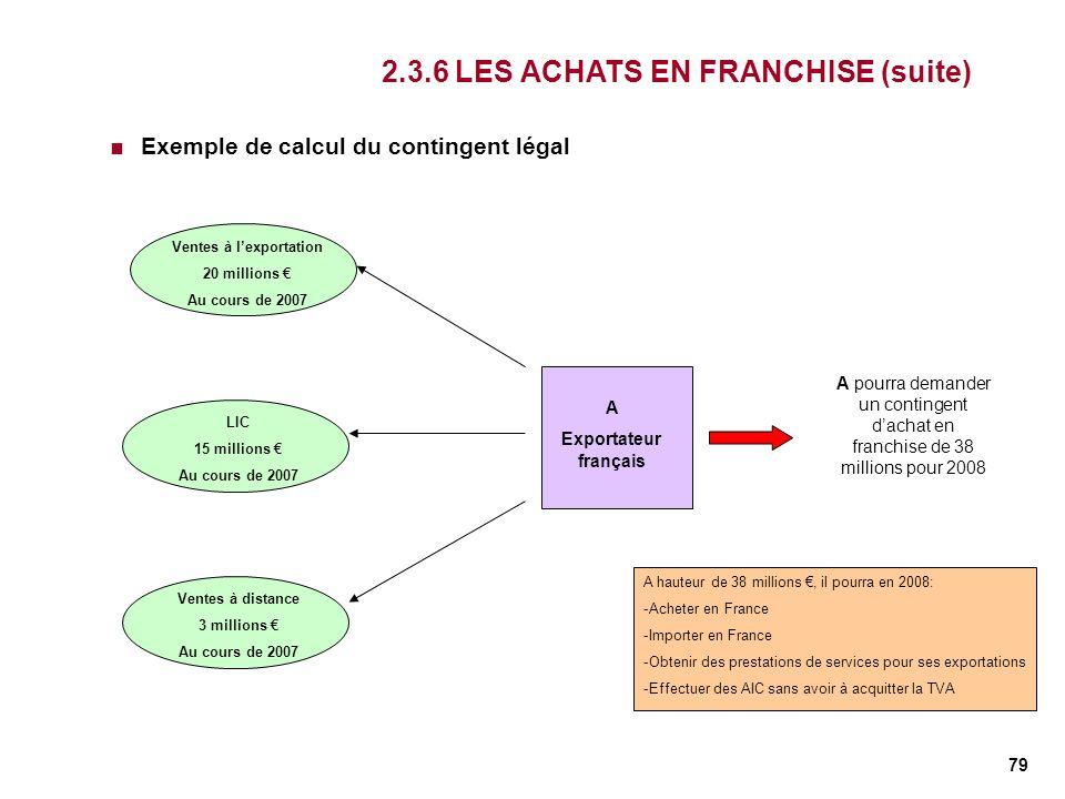 79 2.3.6 LES ACHATS EN FRANCHISE (suite) Exemple de calcul du contingent légal A Exportateur français A pourra demander un contingent dachat en franch