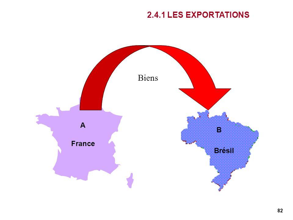 82 2.4.1 LES EXPORTATIONS Biens France Brésil A B