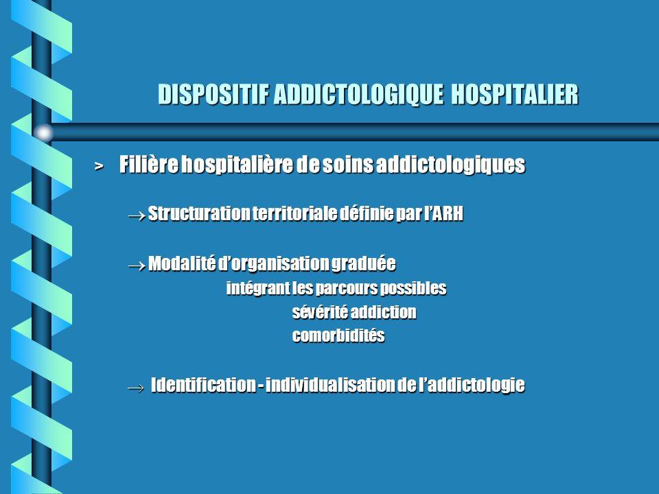 DISPOSITIF ADDICTOLOGIQUE HOSPITALIER > Filière hospitalière de soins addictologiques Structuration territoriale définie par lARH Structuration territ