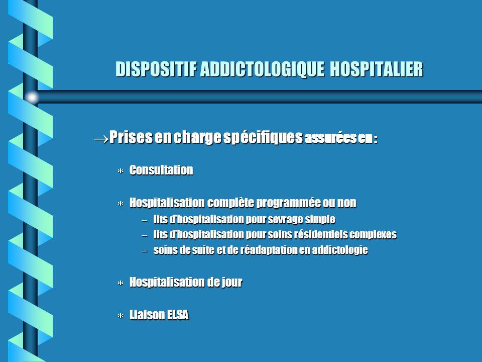 DISPOSITIF ADDICTOLOGIQUE HOSPITALIER Prises en charge spécifiques assurées en : Prises en charge spécifiques assurées en : Consultation Consultation