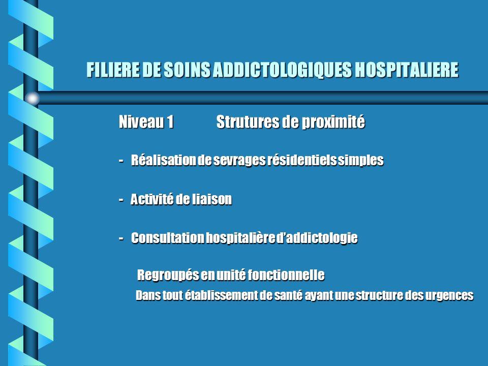 FILIERE DE SOINS ADDICTOLOGIQUES HOSPITALIERE Niveau 1Strutures de proximité -Réalisation de sevrages résidentiels simples -Activité de liaison -Consu
