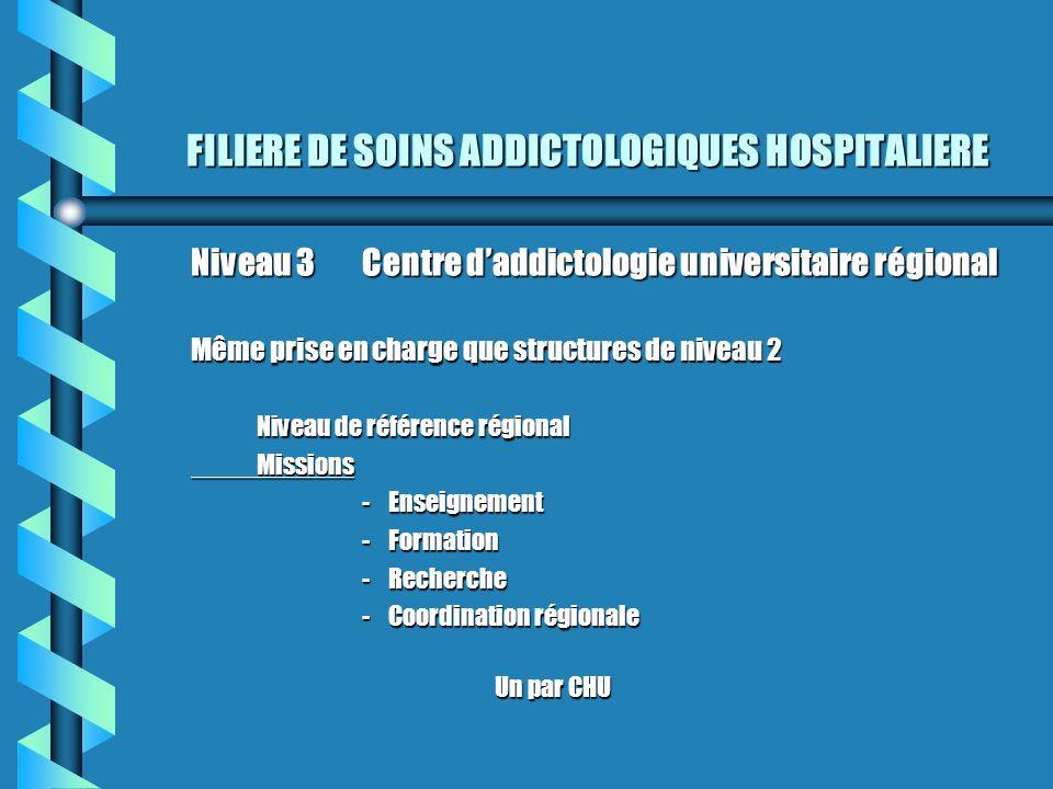 FILIERE DE SOINS ADDICTOLOGIQUES HOSPITALIERE Niveau 3 Centre daddictologie universitaire régional Même prise en charge que structures de niveau 2 Niv