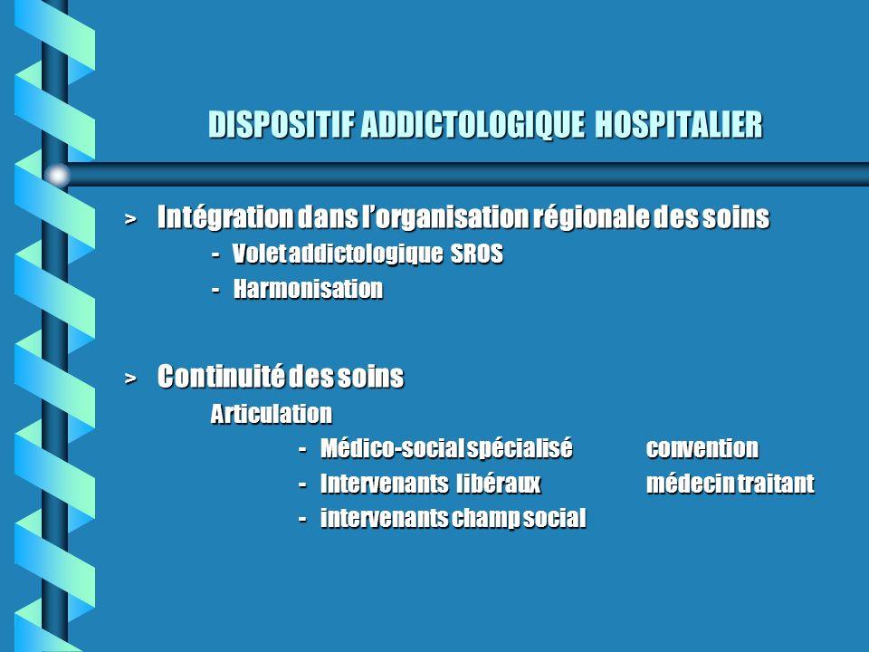 DISPOSITIF ADDICTOLOGIQUE HOSPITALIER > Intégration dans lorganisation régionale des soins -Volet addictologique SROS -Harmonisation > Continuité des