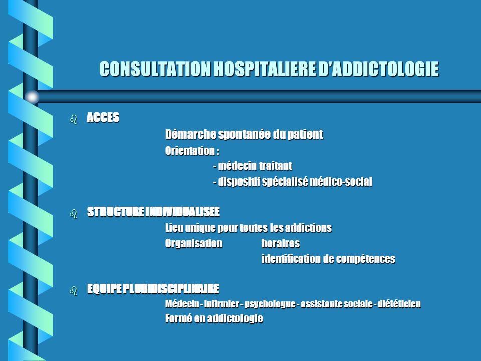 CONSULTATION HOSPITALIERE DADDICTOLOGIE b ACCES Démarche spontanée du patient Orientation : - médecin traitant - dispositif spécialisé médico-social b