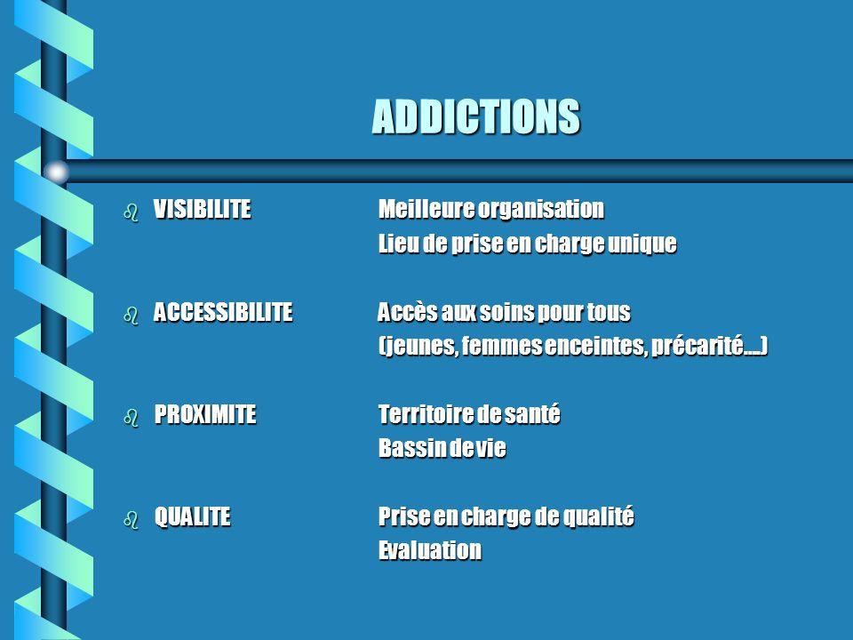 PLAN ADDICTIONS 6 Priorités >Mieux prendre en charge les addictions dans les établissements de santé >Mieux prendre en charge les addictions dans les centres médico-sociaux >Articuler davantage loffre de soins en ville avec le secteur sanitaire et médico-social