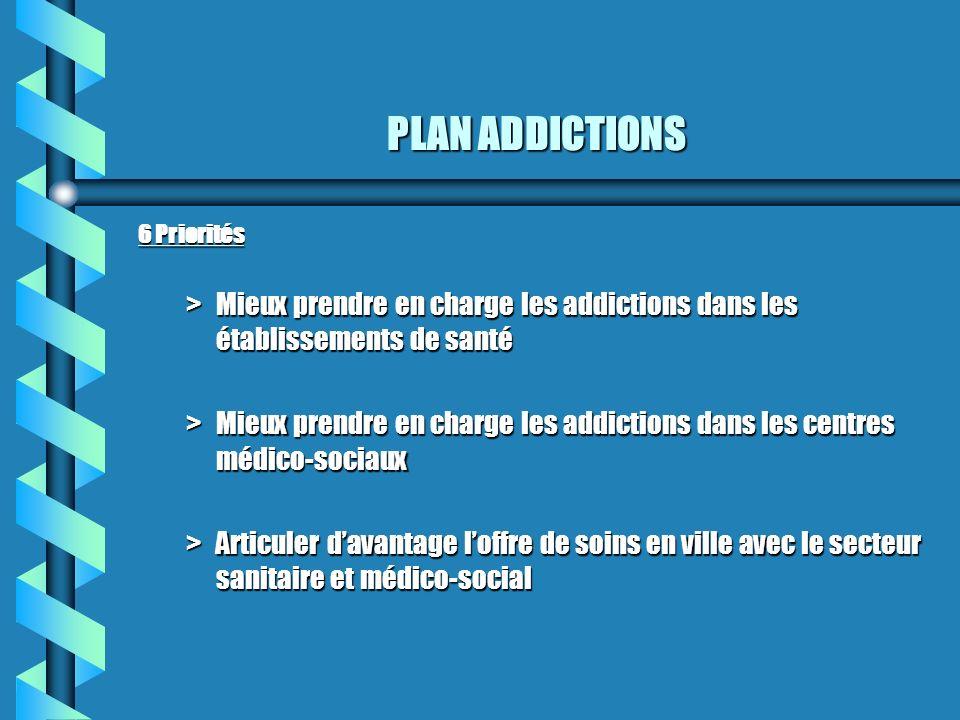 PLAN ADDICTIONS 6 Priorités >Mieux prendre en charge les addictions dans les établissements de santé >Mieux prendre en charge les addictions dans les