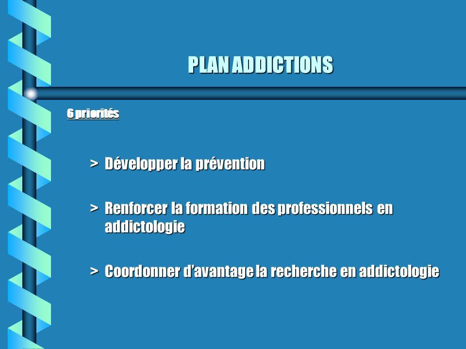 PLAN ADDICTIONS 6 priorités >Développer la prévention >Renforcer la formation des professionnels en addictologie >Coordonner davantage la recherche en