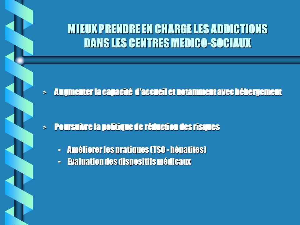 MIEUX PRENDRE EN CHARGE LES ADDICTIONS DANS LES CENTRES MEDICO-SOCIAUX > Augmenter la capacité daccueil et notamment avec hébergement > Poursuivre la