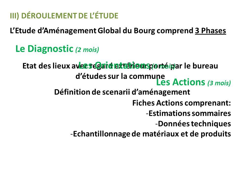 III) DÉROULEMENT DE LÉTUDE LEtude dAménagement Global du Bourg comprend 3 Phases Le Diagnostic (2 mois) Les Actions (3 mois) Etat des lieux avec regar