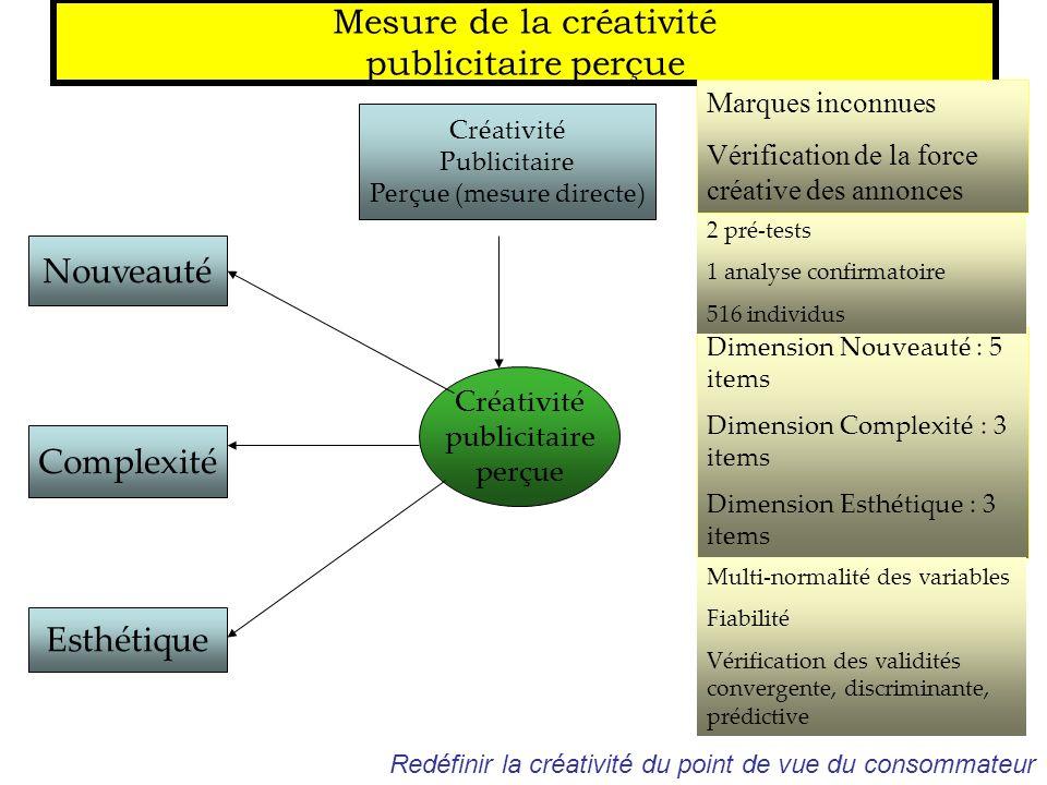 Mesure de la créativité publicitaire perçue Nouveauté Complexité Esthétique Créativité publicitaire perçue Dimension Nouveauté : 5 items Dimension Com