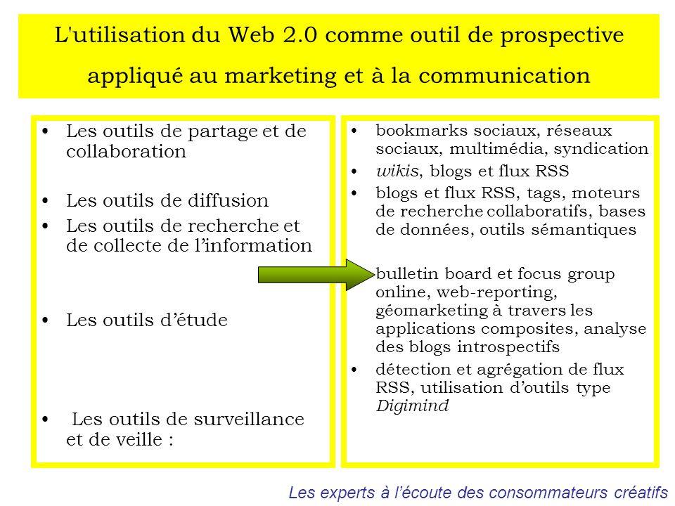 L'utilisation du Web 2.0 comme outil de prospective appliqué au marketing et à la communication Les outils de partage et de collaboration Les outils d