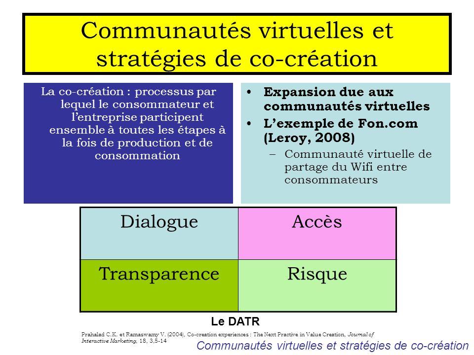 Communautés virtuelles et stratégies de co-création La co-création : processus par lequel le consommateur et lentreprise participent ensemble à toutes